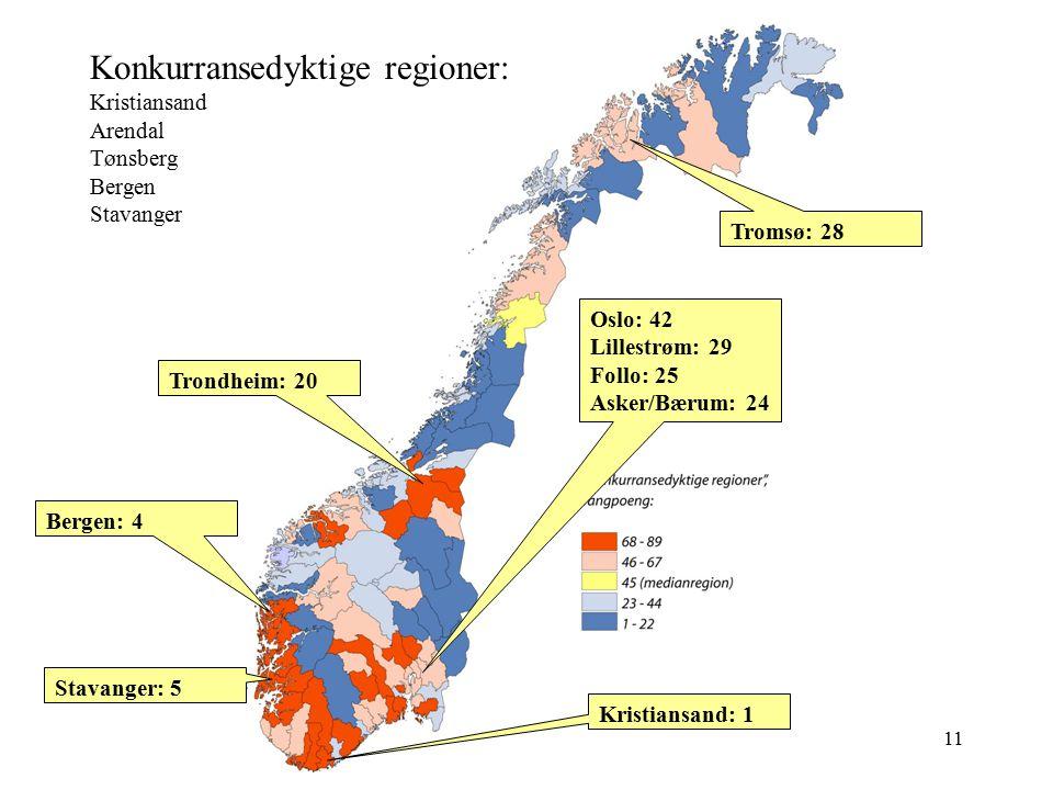 Konkurransedyktige regioner: Kristiansand Arendal Tønsberg Bergen Stavanger