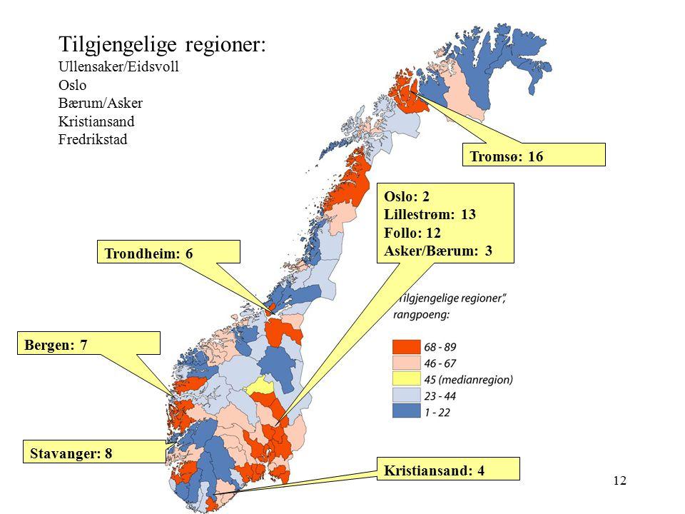 Tilgjengelige regioner: Ullensaker/Eidsvoll Oslo Bærum/Asker Kristiansand Fredrikstad