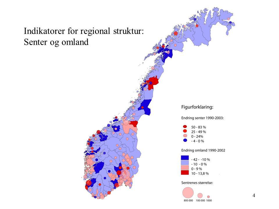 Indikatorer for regional struktur: Senter og omland