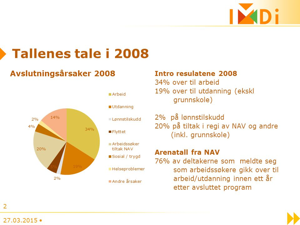 Tallenes tale i 2008