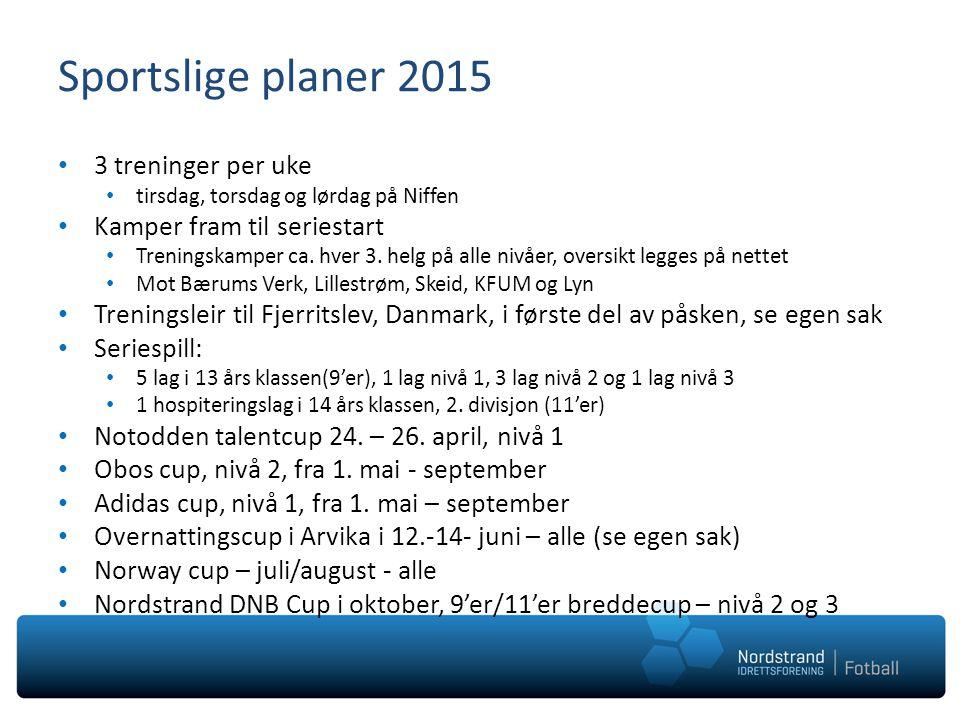 Sportslige planer 2015 3 treninger per uke Kamper fram til seriestart