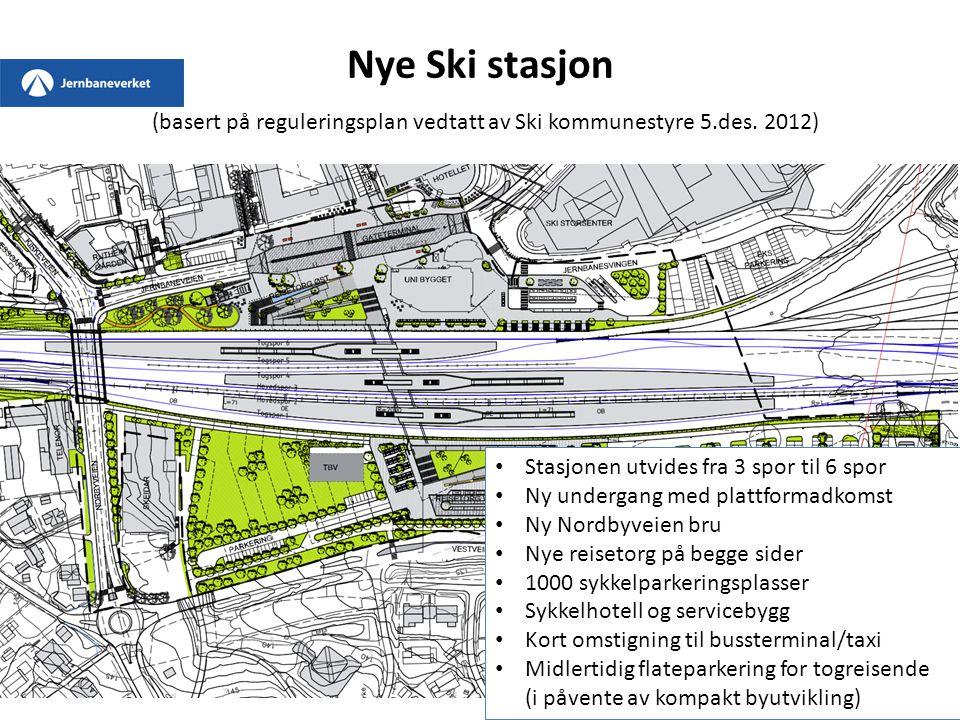 Nye Ski stasjon (basert på reguleringsplan vedtatt av Ski kommunestyre 5.des. 2012)