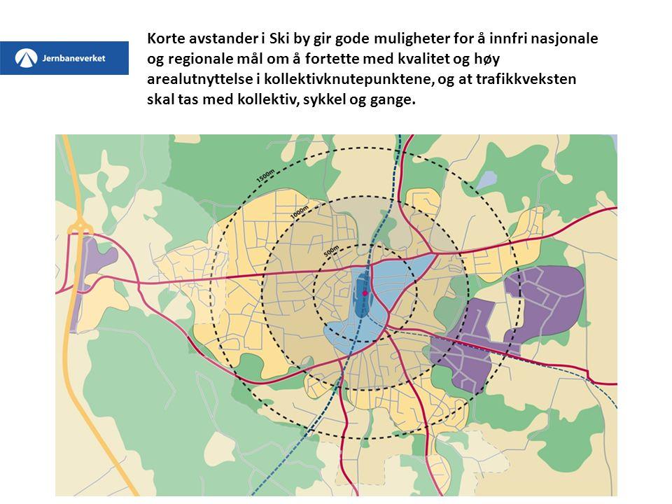 Korte avstander i Ski by gir gode muligheter for å innfri nasjonale og regionale mål om å fortette med kvalitet og høy arealutnyttelse i kollektivknutepunktene, og at trafikkveksten skal tas med kollektiv, sykkel og gange.