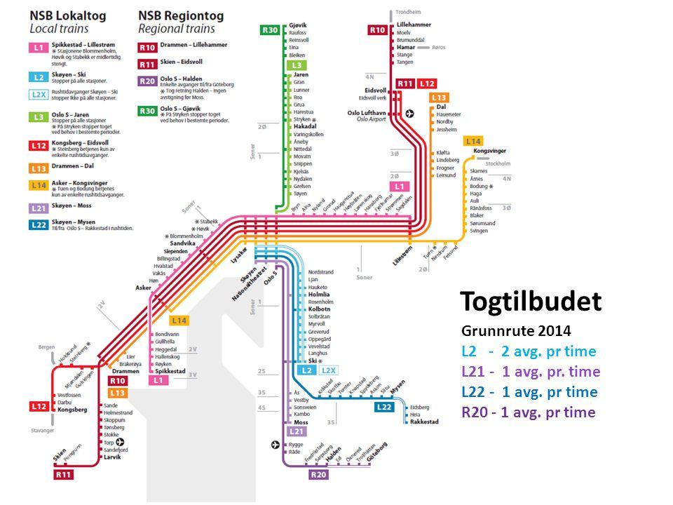 Togtilbudet Linjekart fra 14. des 2014
