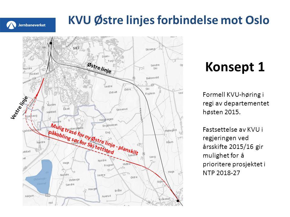 Konsept 1 KVU Østre linjes forbindelse mot Oslo