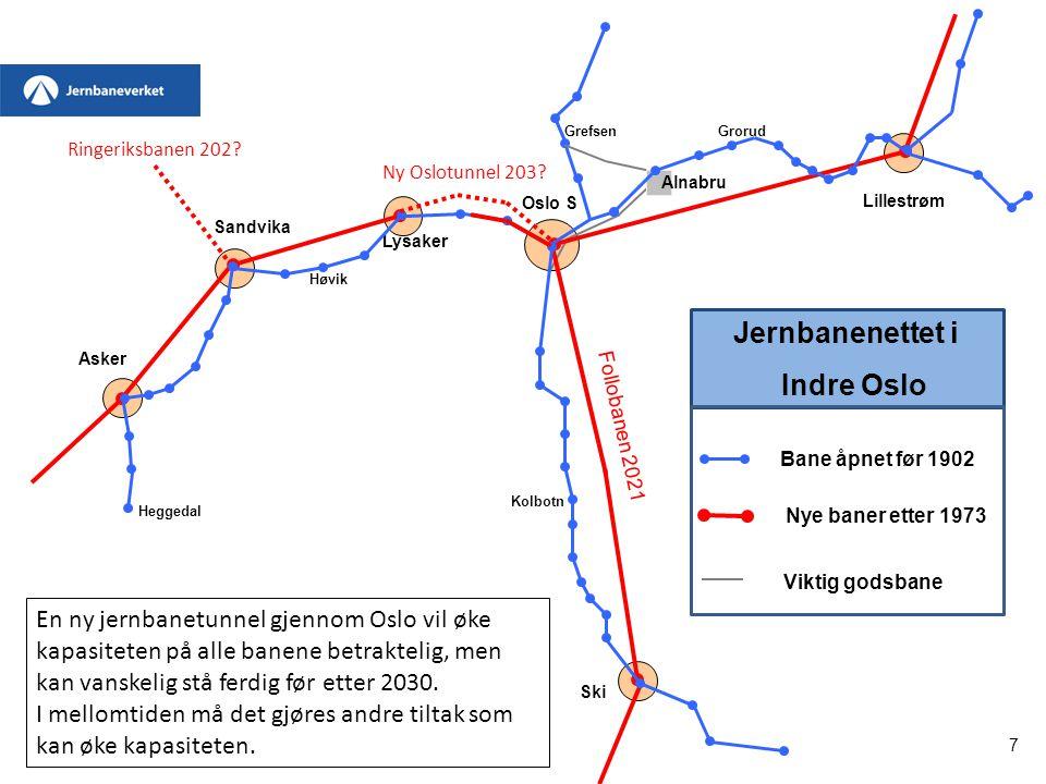 Jernbanenettet i Indre Oslo