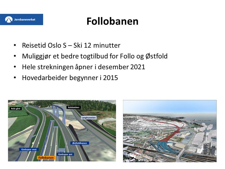 Follobanen Reisetid Oslo S – Ski 12 minutter