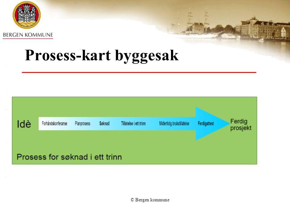 Prosess-kart byggesak