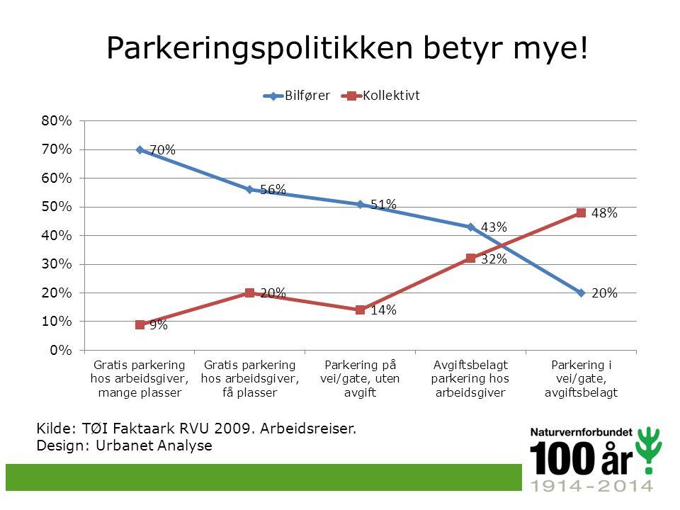 Parkeringspolitikken betyr mye!