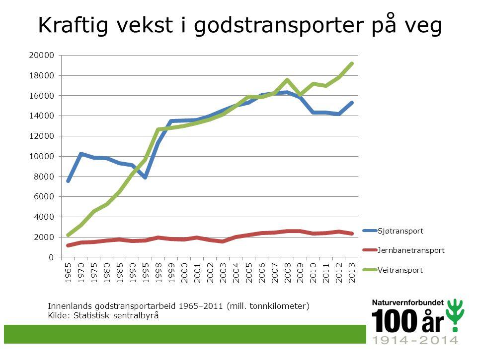 Kraftig vekst i godstransporter på veg