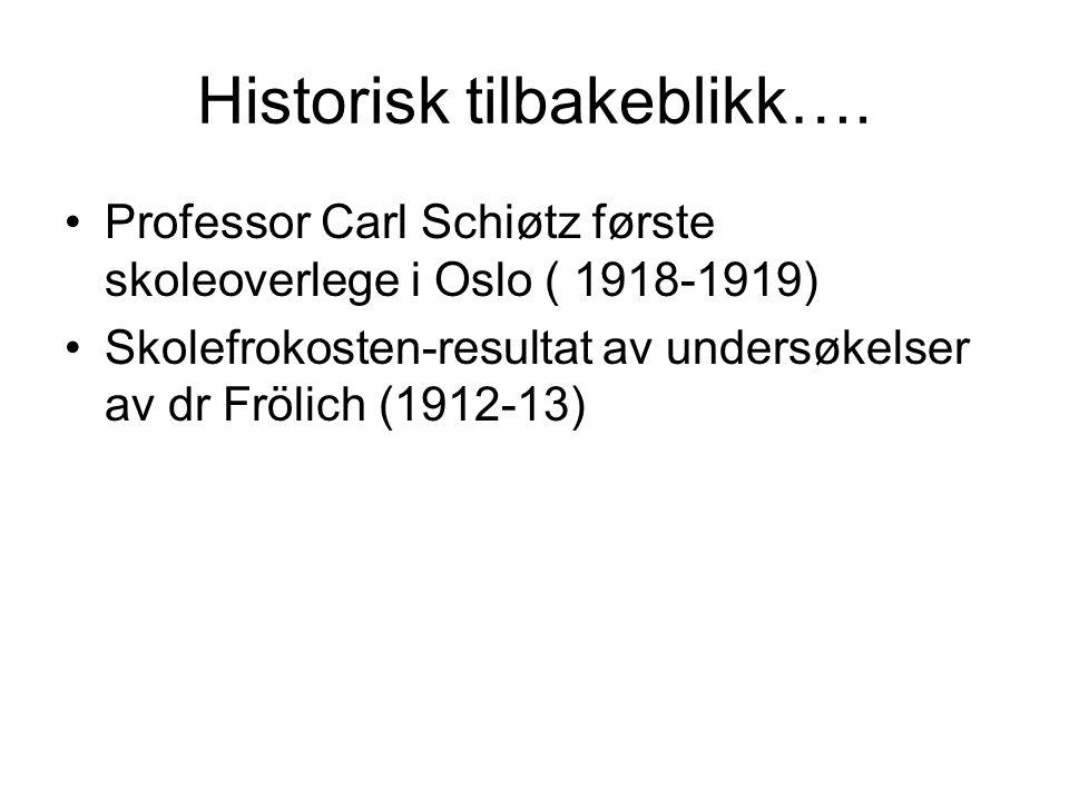 Historisk tilbakeblikk….