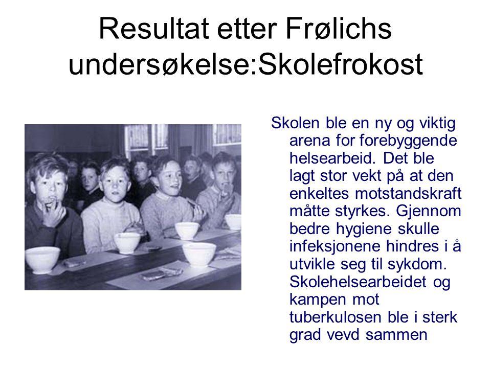 Resultat etter Frølichs undersøkelse:Skolefrokost