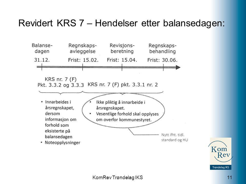 Revidert KRS 7 – Hendelser etter balansedagen: