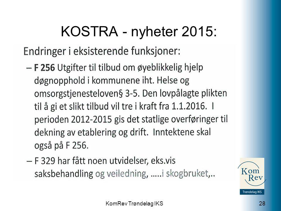 KOSTRA - nyheter 2015: 256 Akutthjelp helse- og omsorgtjenester Tilbud om øyeblikkelig hjelp døgnopphold i kommunene.
