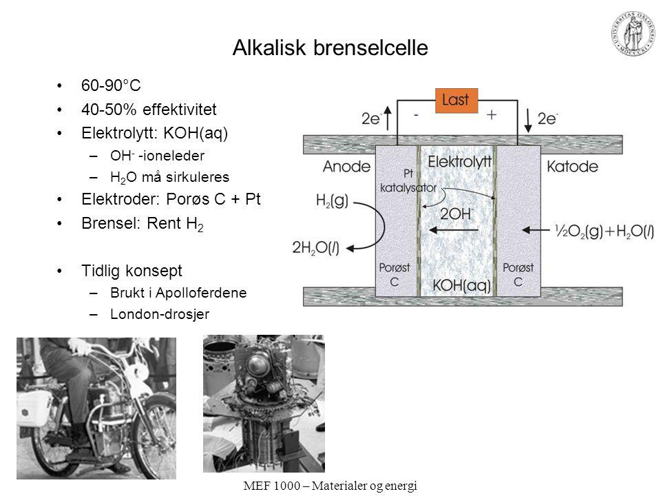 Alkalisk brenselcelle