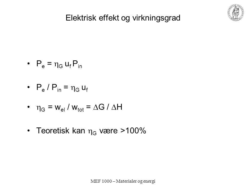 Elektrisk effekt og virkningsgrad