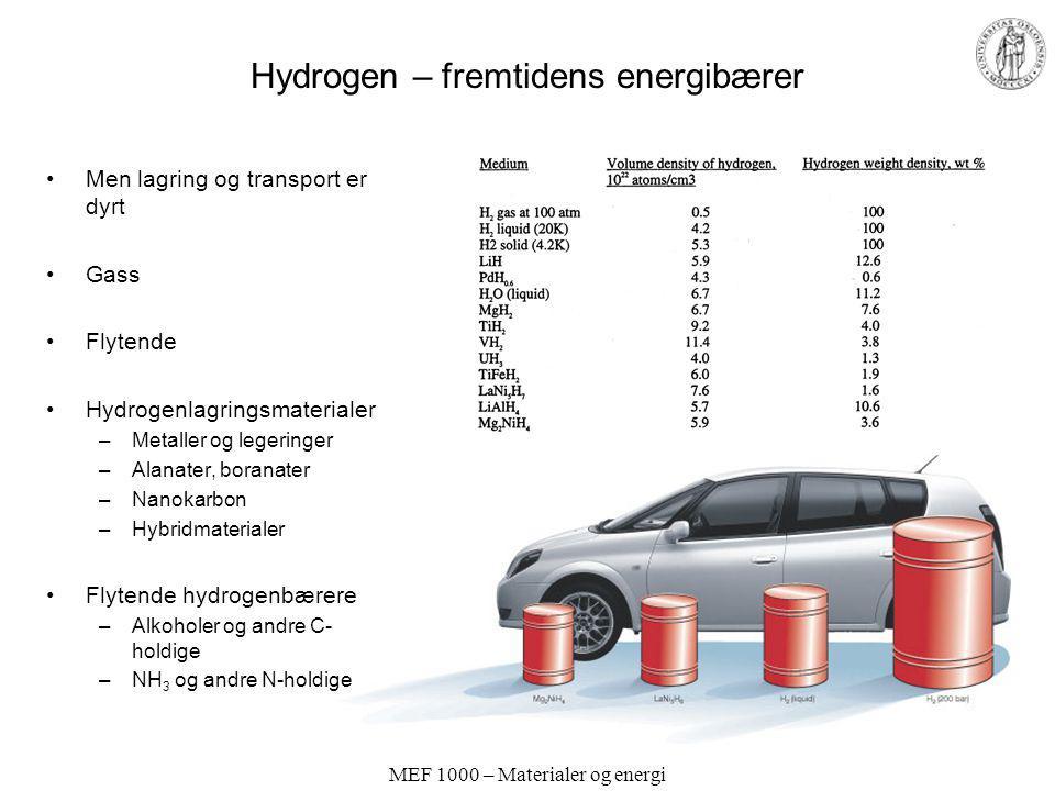 Hydrogen – fremtidens energibærer