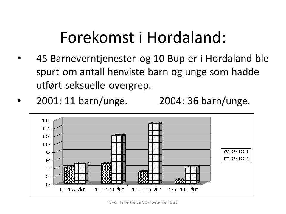 Forekomst i Hordaland: