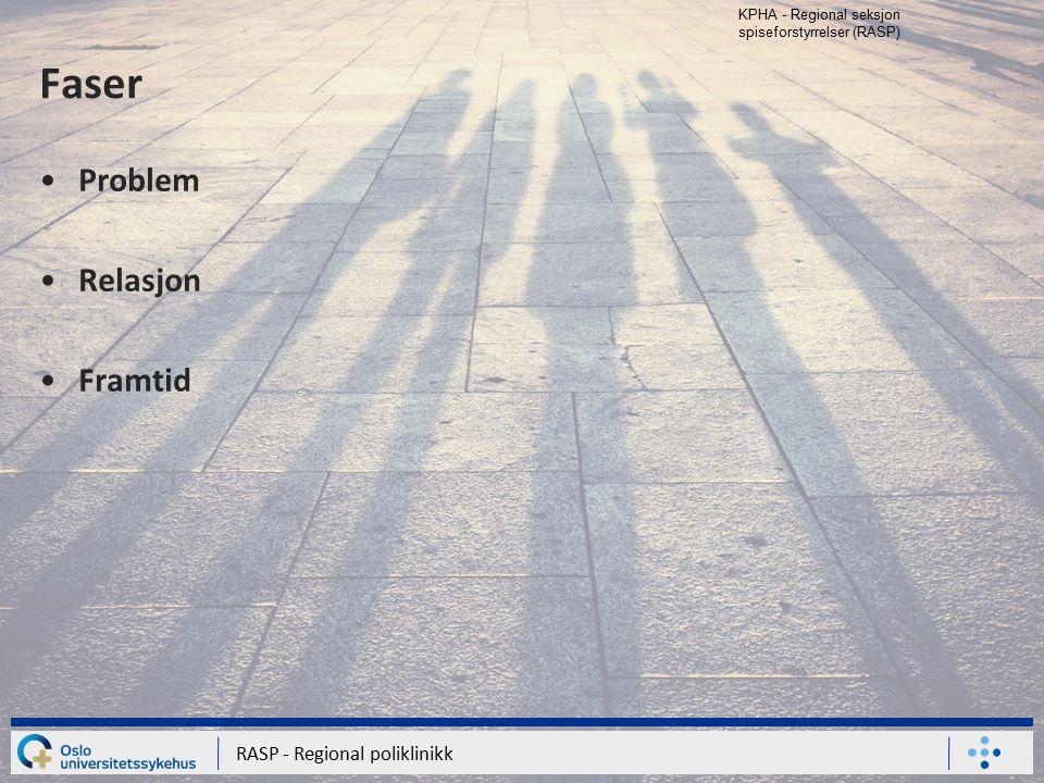 Faser Problem Relasjon Framtid RASP - Regional poliklinikk