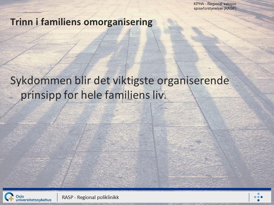Trinn i familiens omorganisering