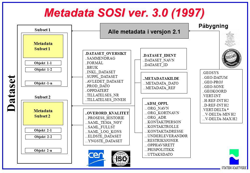 Metadata SOSI ver. 3.0 (1997) Dataset ISO Påbygning