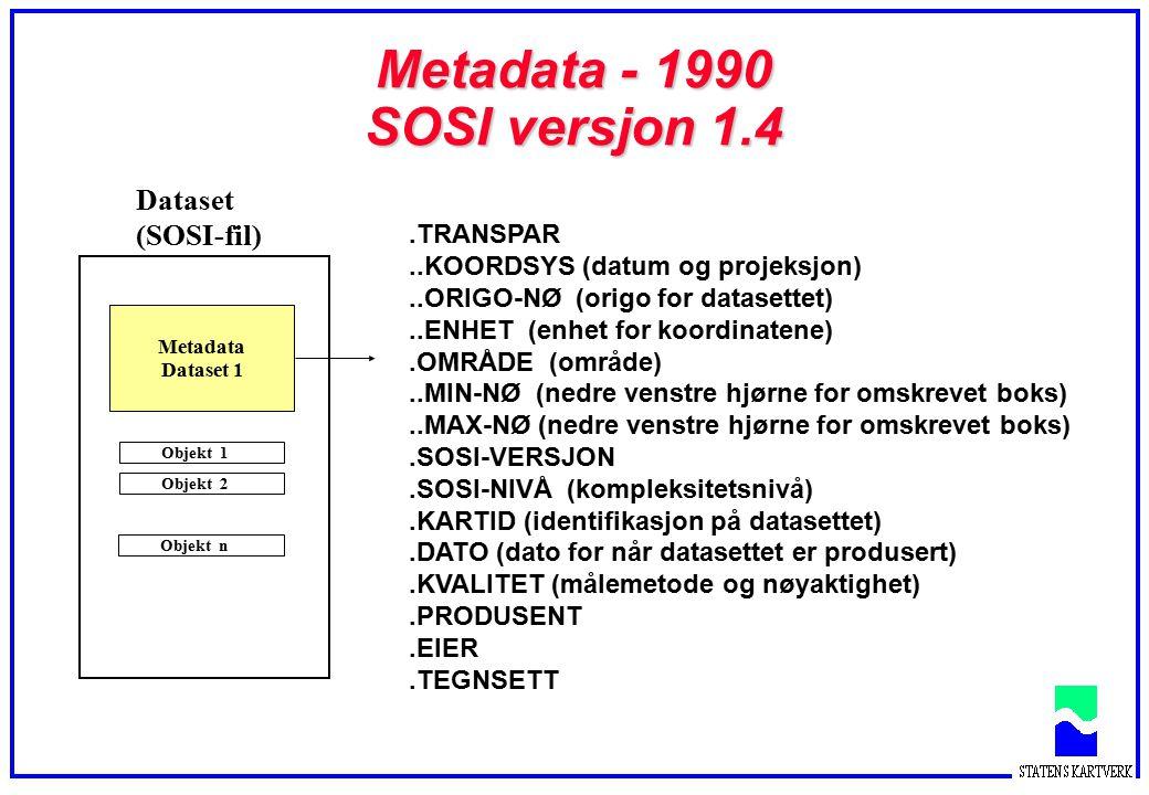 Metadata - 1990 SOSI versjon 1.4