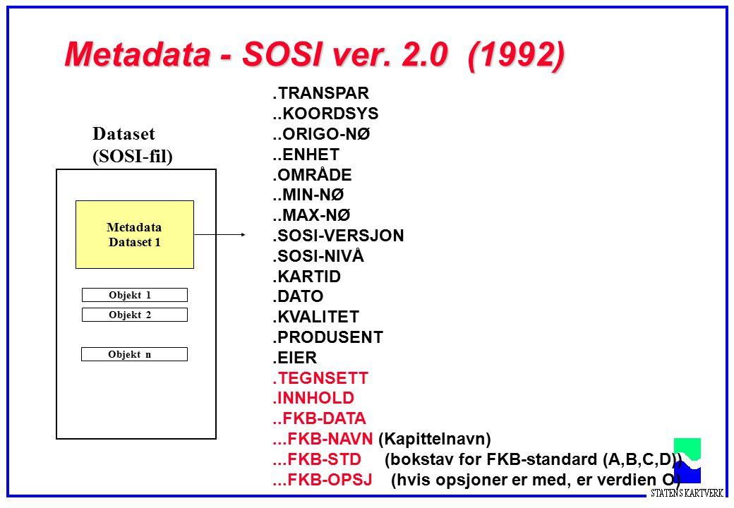 Metadata - SOSI ver. 2.0 (1992) Dataset (SOSI-fil) .TRANSPAR