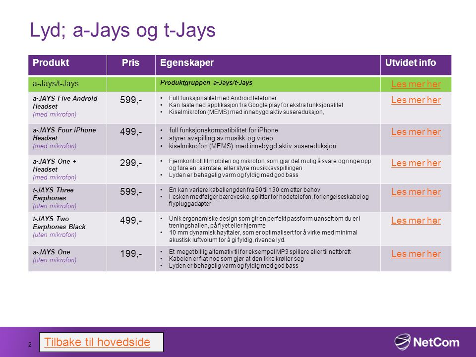 Lyd; a-Jays og t-Jays Tilbake til hovedside Produkt Pris Egenskaper