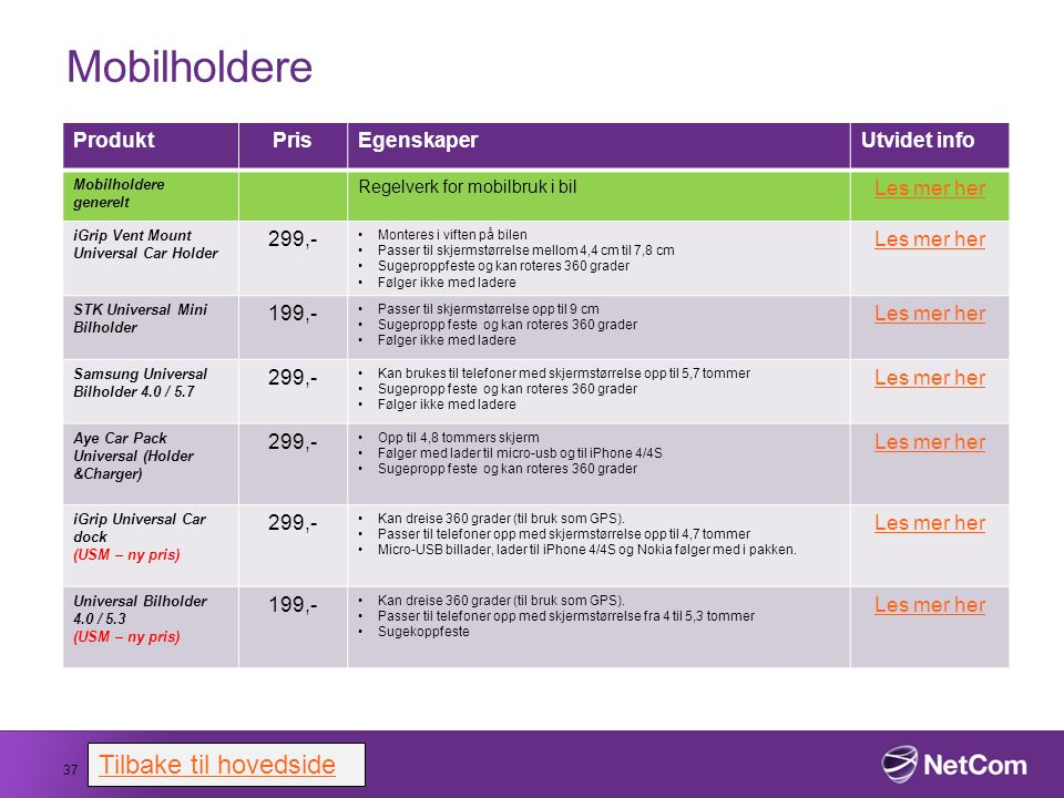 Mobilholdere Tilbake til hovedside Produkt Pris Egenskaper