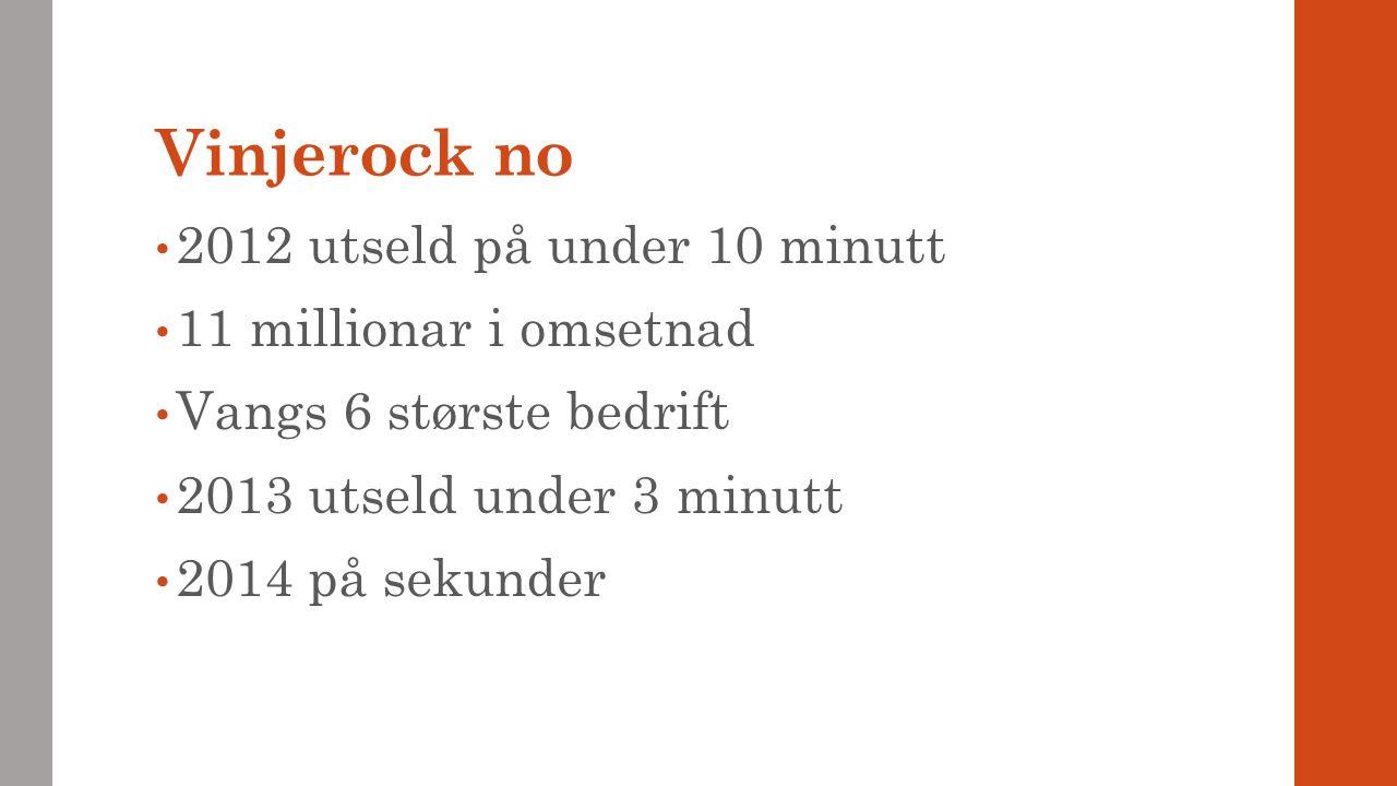 Vinjerock no 2012 utseld på under 10 minutt 11 millionar i omsetnad