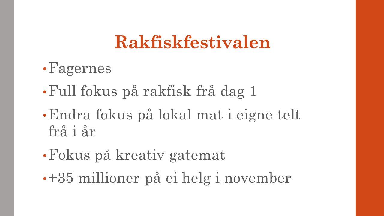 Rakfiskfestivalen Fagernes Full fokus på rakfisk frå dag 1