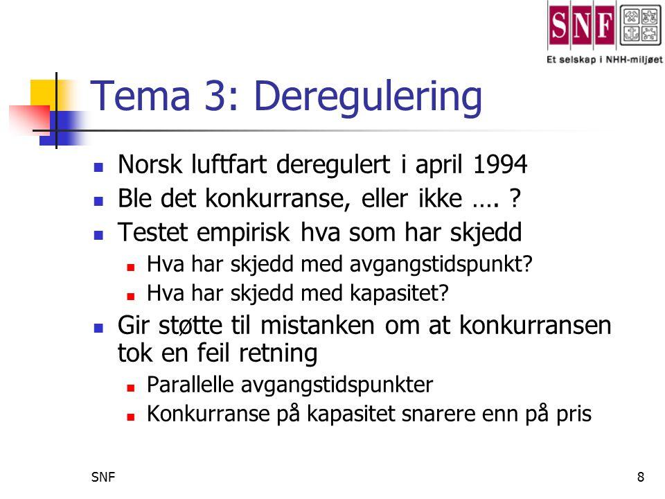 Tema 3: Deregulering Norsk luftfart deregulert i april 1994