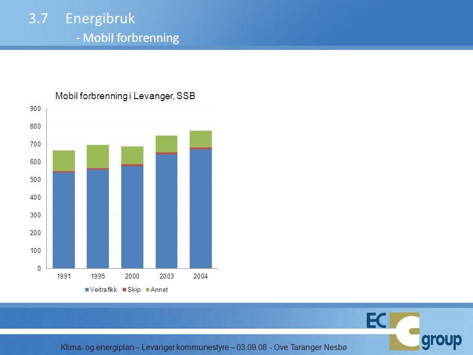 3.7 Energibruk - Mobil forbrenning