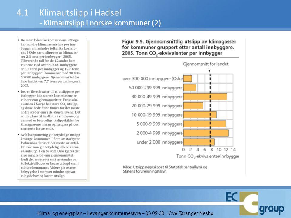 4.1 Klimautslipp i Hadsel - Klimautslipp i norske kommuner (2)