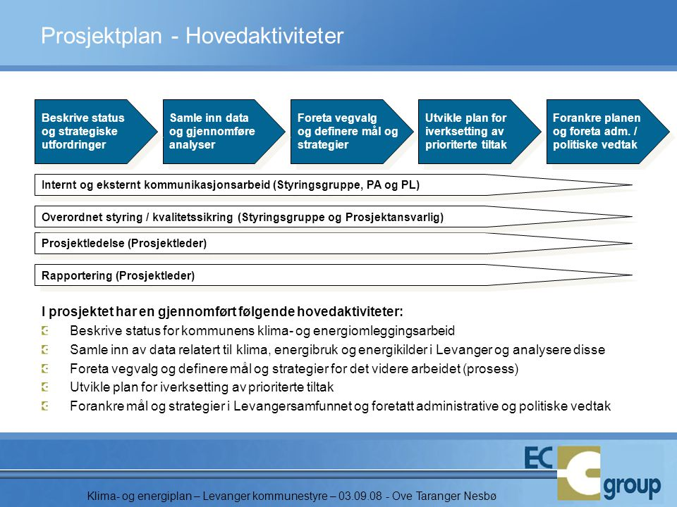 Prosjektplan - Hovedaktiviteter