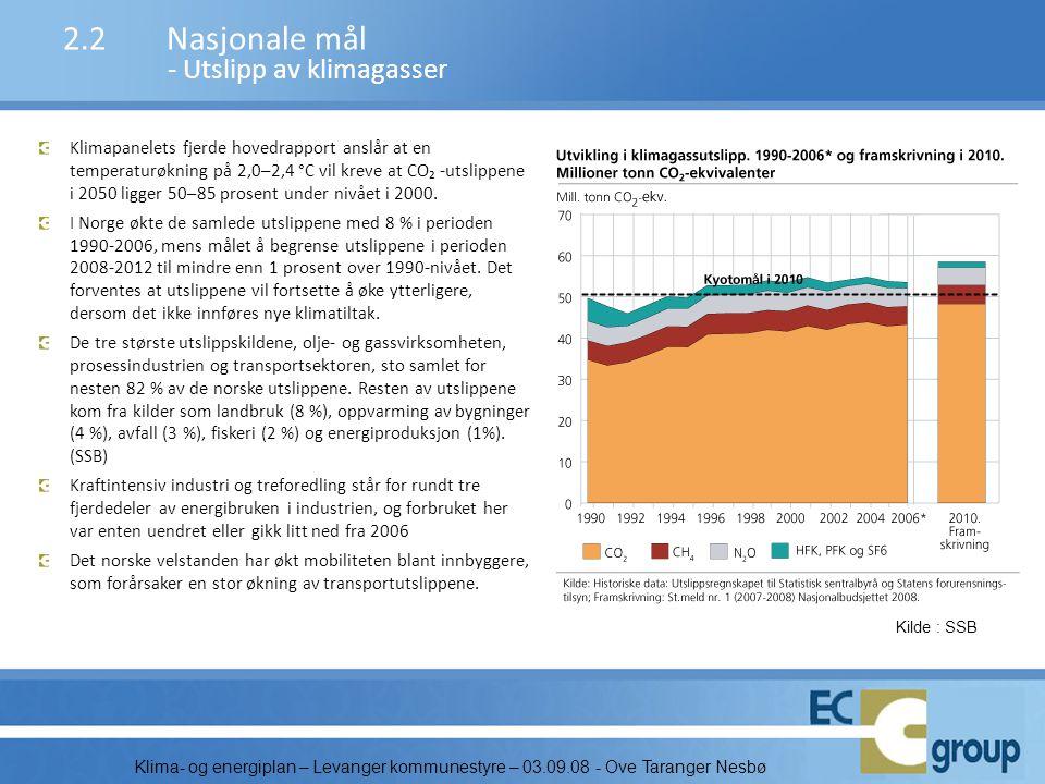 2.2 Nasjonale mål - Utslipp av klimagasser