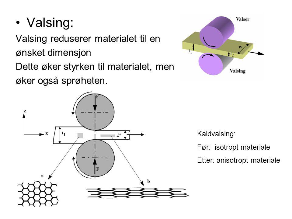 Valsing: Valsing reduserer materialet til en ønsket dimensjon