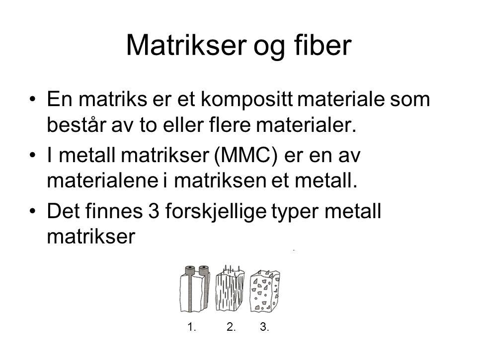 Matrikser og fiber En matriks er et kompositt materiale som består av to eller flere materialer.