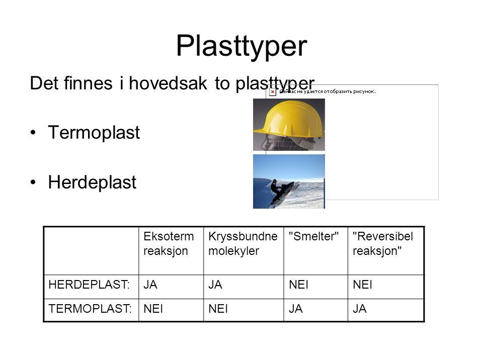 Plasttyper Det finnes i hovedsak to plasttyper Termoplast Herdeplast