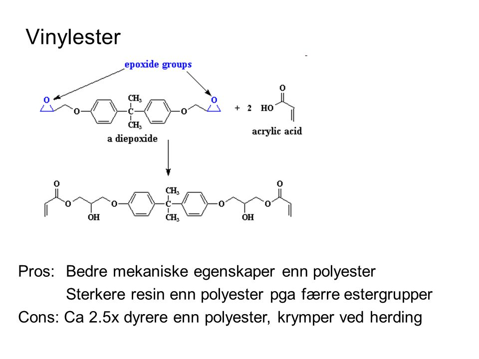 Vinylester Pros: Bedre mekaniske egenskaper enn polyester