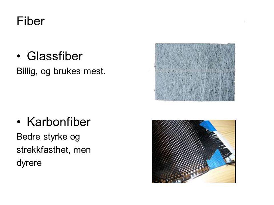 Fiber Glassfiber Karbonfiber Billig, og brukes mest. Bedre styrke og