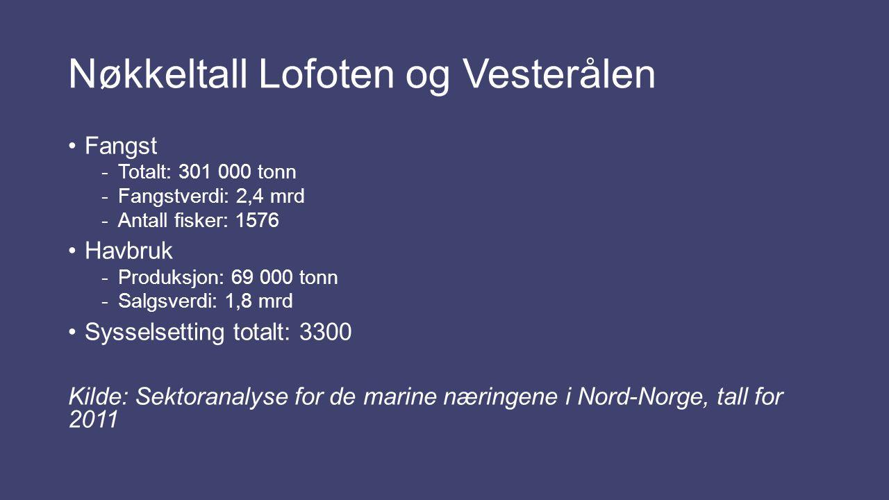 Nøkkeltall Lofoten og Vesterålen