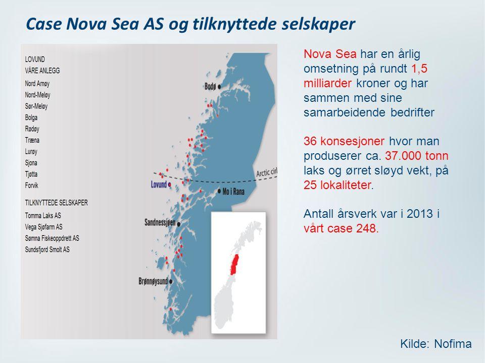 Case Nova Sea AS og tilknyttede selskaper