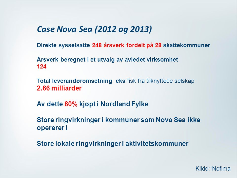Case Nova Sea (2012 og 2013) 2.66 milliarder