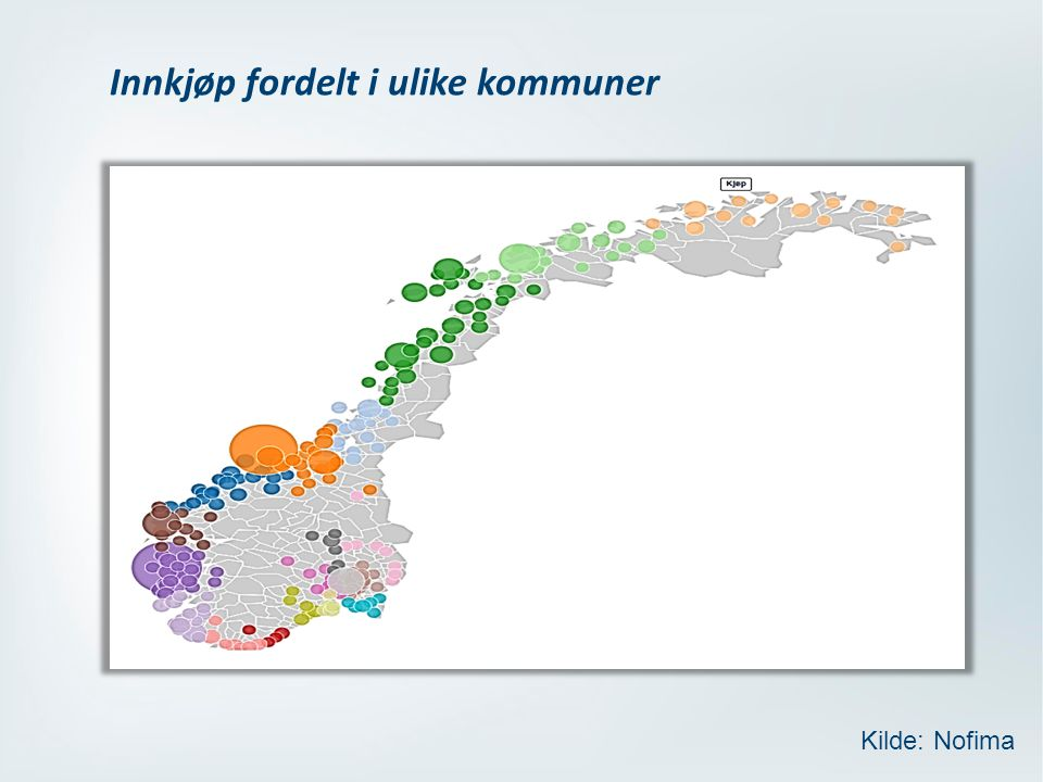 Innkjøp fordelt i ulike kommuner