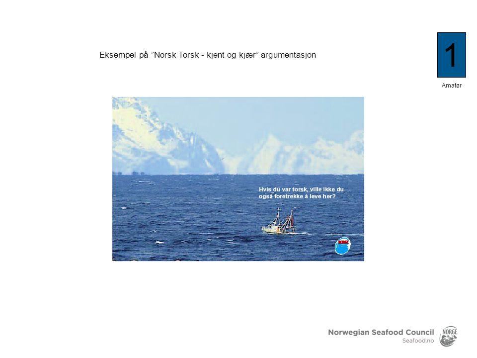 1 Eksempel på Norsk Torsk - kjent og kjær argumentasjon Amatør