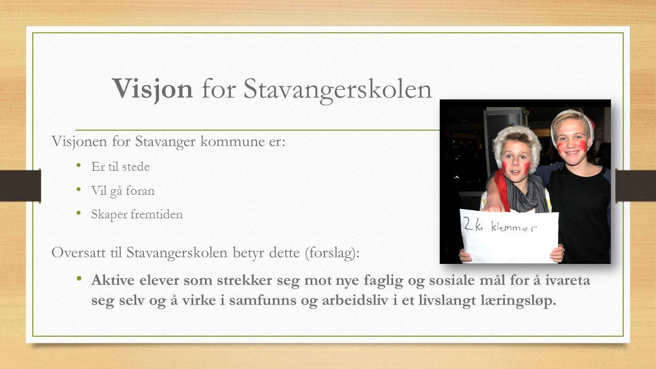 Visjon for Stavangerskolen