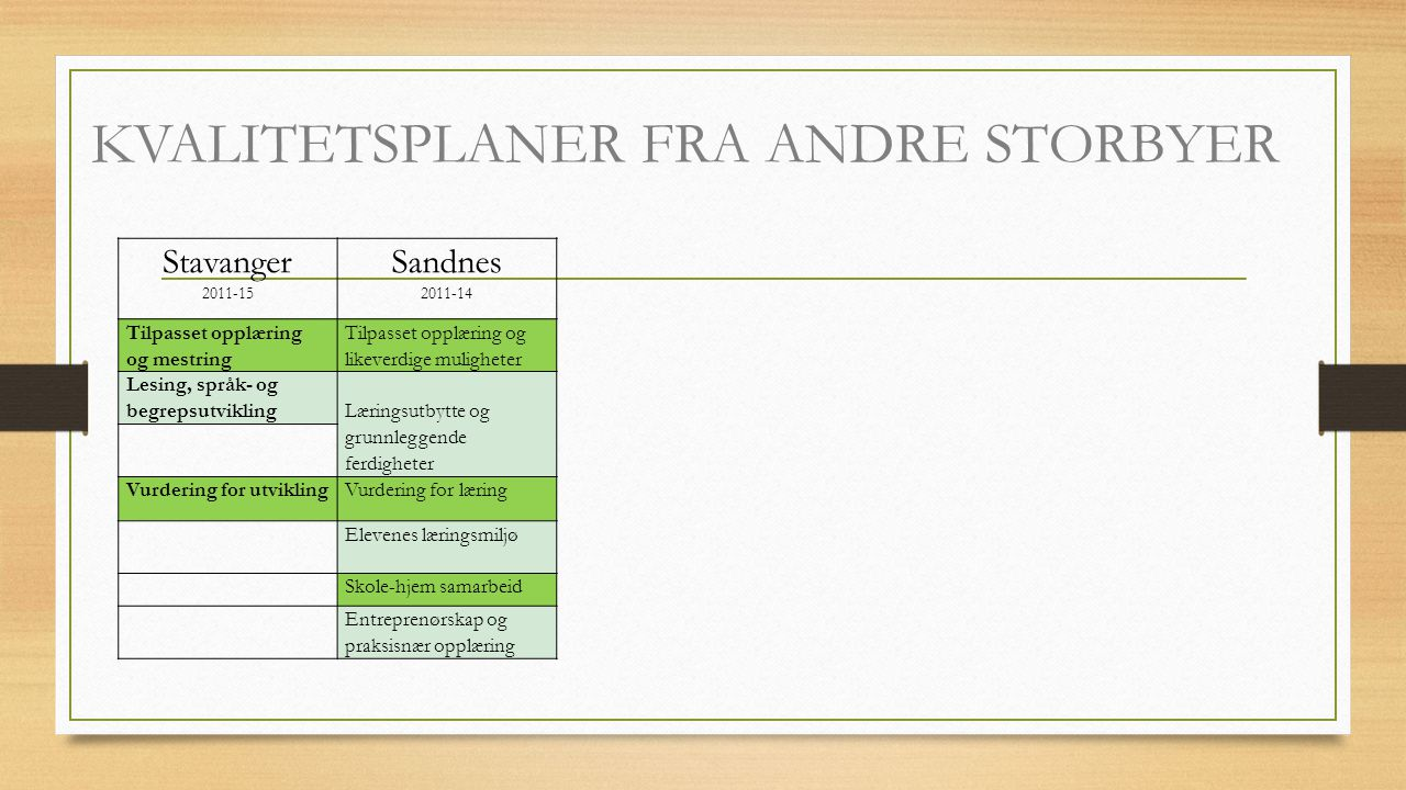 KVALITETSPLANER FRA ANDRE STORBYER
