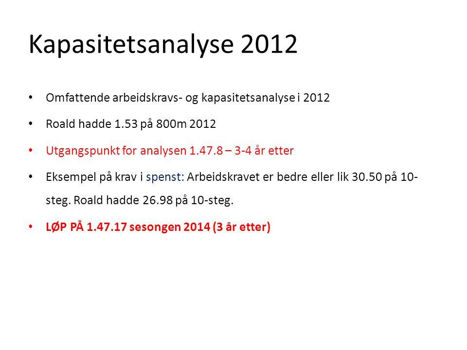 Kapasitetsanalyse 2012 Omfattende arbeidskravs- og kapasitetsanalyse i 2012. Roald hadde 1.53 på 800m 2012.