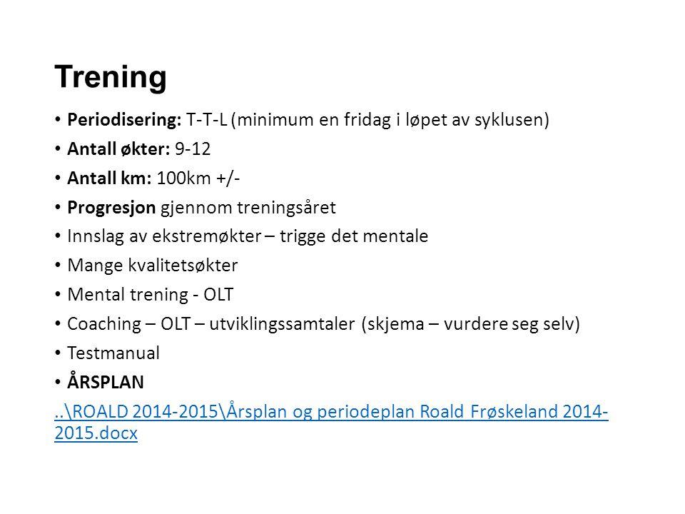 Trening Periodisering: T-T-L (minimum en fridag i løpet av syklusen)